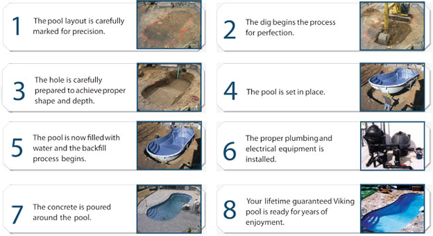 8 Steps to Designing Your Pool